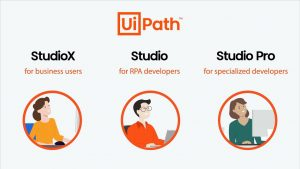 Read more about the article How to migrate from UiPath Studio to UiPath Studio Pro
