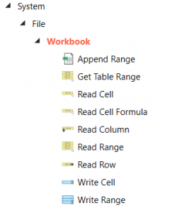 Read more about the article UiPath – Excel vs Workbook activities